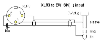 3 5 mm to xlr wiring diagram 3 5 image wiring diagram wiring configuration for an xlr to ew plug 3 5 mm sennheiser on 3 5 mm to