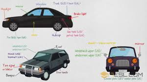 english for kids parts of a car voary for kids names of car parts