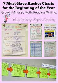 3 Md 2 Anchor Chart Anchor Charts For The Beginning Of The Year Where The