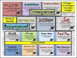 ideas about macbeth themes on pinterest   macbeth characters    macbeth themes   days of writing and discussion prompts