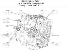 2006 buick engine diagram wiring library ford focus 2006 1 6 engine diagram detailed schematics diagram rh mrskindsclass com 2006 buick terraza