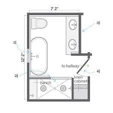Master Bathroom Dimensions Best Decorating Ideas