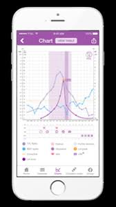 Women S Hormone Levels Chart First Of Its Kind Fertility App To Quantify Womens Lh