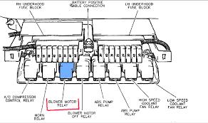 1996 oldsmobile aurora fuse diagram wiring diagram for you • 1998 oldsmobile 88 fuse box diagram wiring schematic just another rh aesar store 1998 oldsmobile aurora