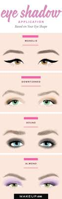 makeup for diffe eye shapes eye shadow application based on your eye shape eye shadow