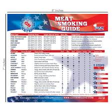 Smoked Meat Temp Chart Details About Magnetic Meat Smoking Wood Temperature Guide Meat Temperature Chart