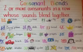 Consonant Blends Anchor Chart Consonant Blends Anchor Chart Anchor Charts Consonant