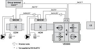 yamaha yfm 200 wiring diagram yamaha image wiring rd 200 wiring diagram wiring diagram for car engine on yamaha yfm 200 wiring diagram