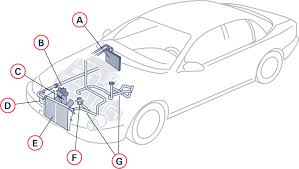 engine cooling service and repair level auto engine cooling system engine cooling system diagram