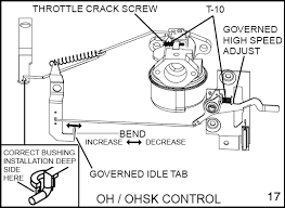 I have a snowblower with an 11 HP OHV Tecumseh engine, about 10 ...