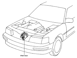 how to replace lexus ls400 sc400 alternator however if above fail the you should follow instructions below