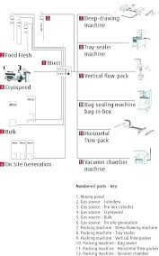 2 Stroke Oil Mix Chart Inspirational Mixing 2 Cycle Oil With