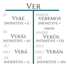 Verbs Aprovechar Language Solutions Blog Home