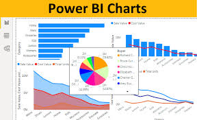 Power Bi Charts Top 9 Types Of Chart Visualization In Power Bi