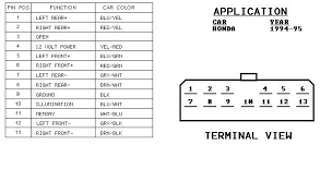 1991 honda accord wiring diagram for radio efcaviation com honda crx wiring diagram at 1991 Honda Civic Wiring Diagram