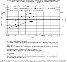 Figure 4 From Neonatal Jaundice Semantic Scholar