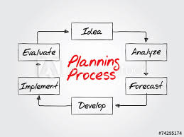 Strategic Planning Process Chart Planning Process Flow Chart Vector Business Strategy