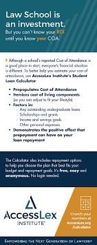 Rack Card Accesslex Student Loan Calculator Accesslex