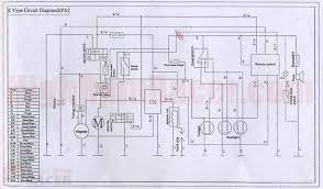 chinese atv 110 wiring diagram inside loncin 110cc gooddy org chinese 125cc atv wiring diagram at Loncin 110 Wiring Diagram