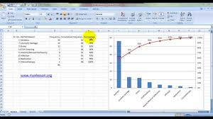 Pareto Chart Meaning In Tamil Bedowntowndaytona Com