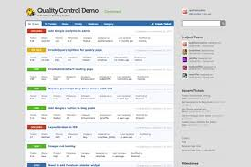 Wordpress Issue Tracking Theme