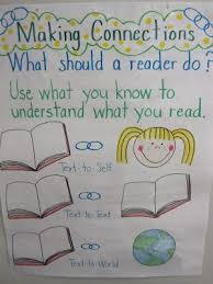 Making Connections Anchor Chart For Primary Students Love