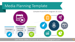Planning A Presentation Template 13 Media Planning Presentation Diagrams Ppt Template Advertising Scheduling Marketing Process Visual Charts