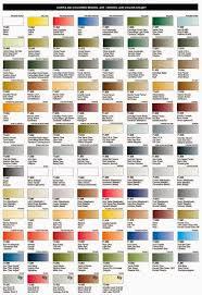 Scale 75 Paint Conversion Chart Efficient Vallejo Paint Conversion Chart Citadel 2019