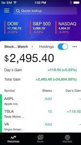 Yahoo Finance Business Finance Stock Market Quotes News Best Yahoo Finance Business Finance Stock Market Quotes News Best