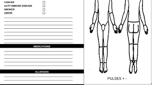 Wound Assessment Chart Template Wound Assessment Past And Current Wound History