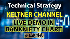 Technical Strategy Keltner Channel Live Demo In Nse Banknifty Chart