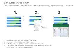 Resource Utilisation Chart Resource Utilisation Info Graphics With Bars And Graphs