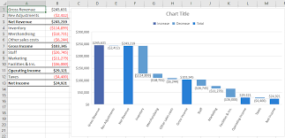 Excel For Office 365 Cheat Sheet Computerworld
