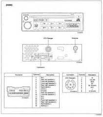 hyundai accent radio wiring diagram images wiring diagram 2004 hyundai accent stereo wiring diagram