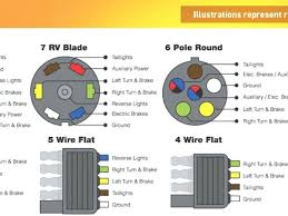 ford trailer harness wiring diagram 4 wire color code pole zen 4 Wire to 5 Wire Trailer Wiring Diagram ford trailer harness wiring diagram 4 wire color code pole zen
