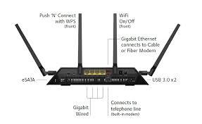 d modem routers networking home netgear d780 product diagram