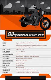 Next Generation Harley Davidson Riders Fix Com