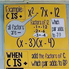 factoring quadratics in special ed