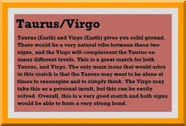Virgo Horoscope Compatibility Chart Virgo Love Chart Google Search Horoscopelovematch Virgo