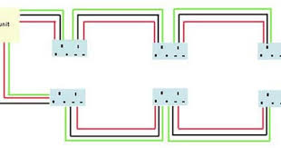 ring main showing cable colours, sockets and consumer unit diy Ring Circuit Wiring Diagram ring main showing cable colours, sockets and consumer unit diy pinterest electrical wiring and diy doctor ring final circuit wiring diagram