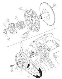 1991 club car 36 volt wiring diagram wirdig club car ignition switch wiring diagram further club car golf cart