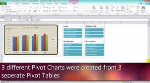 Pivot Table Chart Excel 2016 Excel Pivot Table Slicers Pivot Charts Excel 2016 2013
