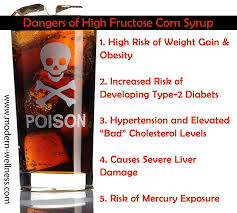 Image result for corn fructose