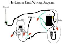 homebrew beer brewing hot liquor tun powers home brewery hlt wiring diagram