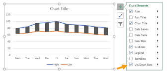 Floating Column Chart Line Chart Floating Column Chart With Up Down Bars Exceljet