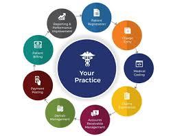Medical Dental Clinic Home Care Management Software