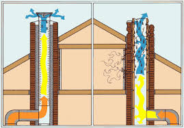 chimney liner installation cost. Interesting Liner Inside Chimney Liner Installation Cost I