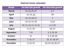 Lunar Chart 2015 Haircut Lunar Calendar