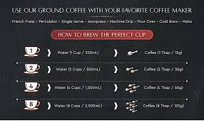 Lifeboost coffee ticks a number of benefits for any coffee lover, even for the most demanding ones. Amazon Com Lifeboost Coffee Dark Roast Ground Coffee Low Acid Single Origin Usda Organic Coffee Non Gmo Ground Coffee Beans Dark Roast Third Party Tested For Mycotoxins Pesticides 12