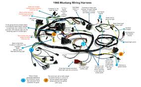 1965 ford mustang wiring harness wiring diagram fascinating mustang complete wiring harnesses mustang engine wiring harnesses 1965 ford mustang wiring harness